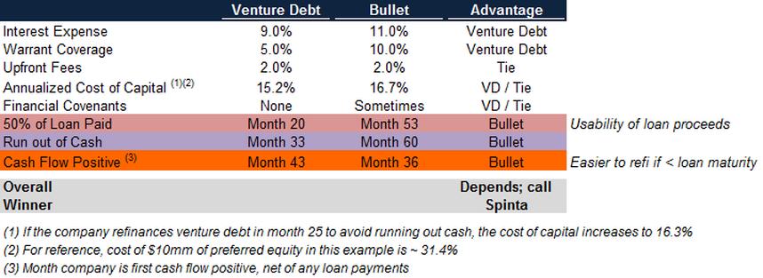 venture-debt.jpg
