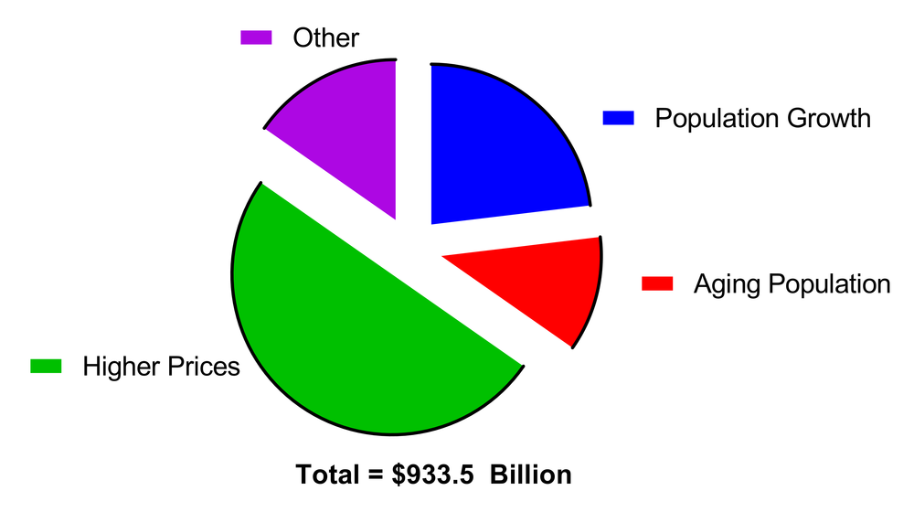 overall pie chart.png