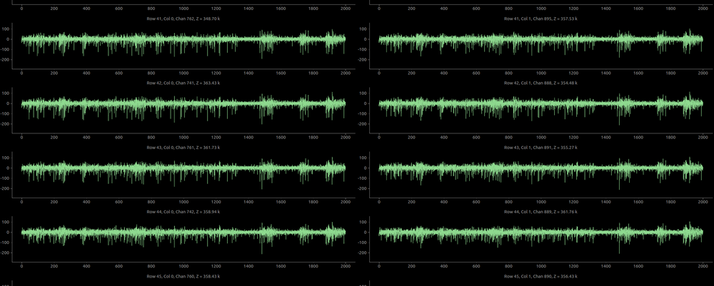Visualization of a 2 second capture that preserves the geometric layout of the recording sites on the probe (here four rows and two columns). The amplitude of neural activity varies across the recording sites and reveals the spatial localization of the neuronal signal sources.