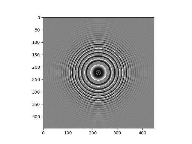 Figure 2: The wavefront from a single voxel, before going through all of the lenses. This matrix is important in calculating the PSF. Note how it is circularly symmetric.