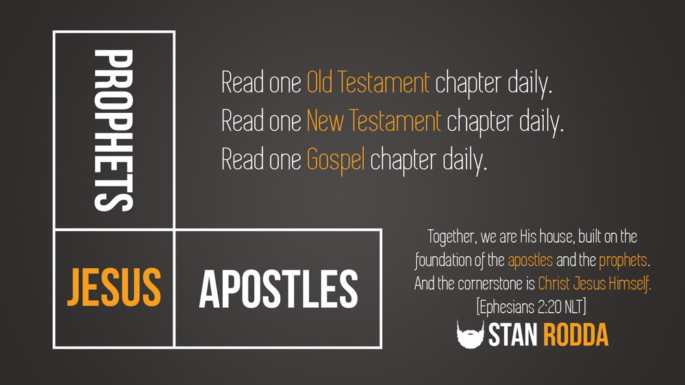 Ephesians 220 graphic.jpg
