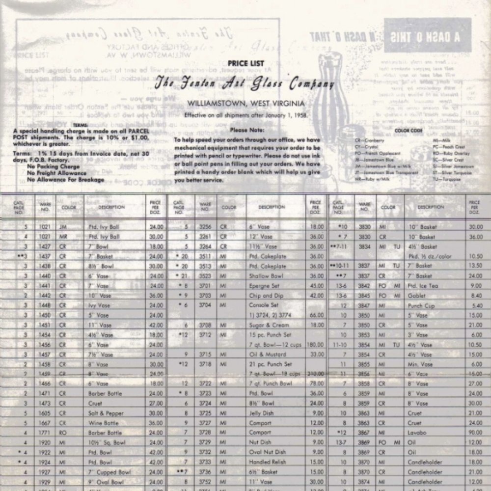1958 January Price Guide