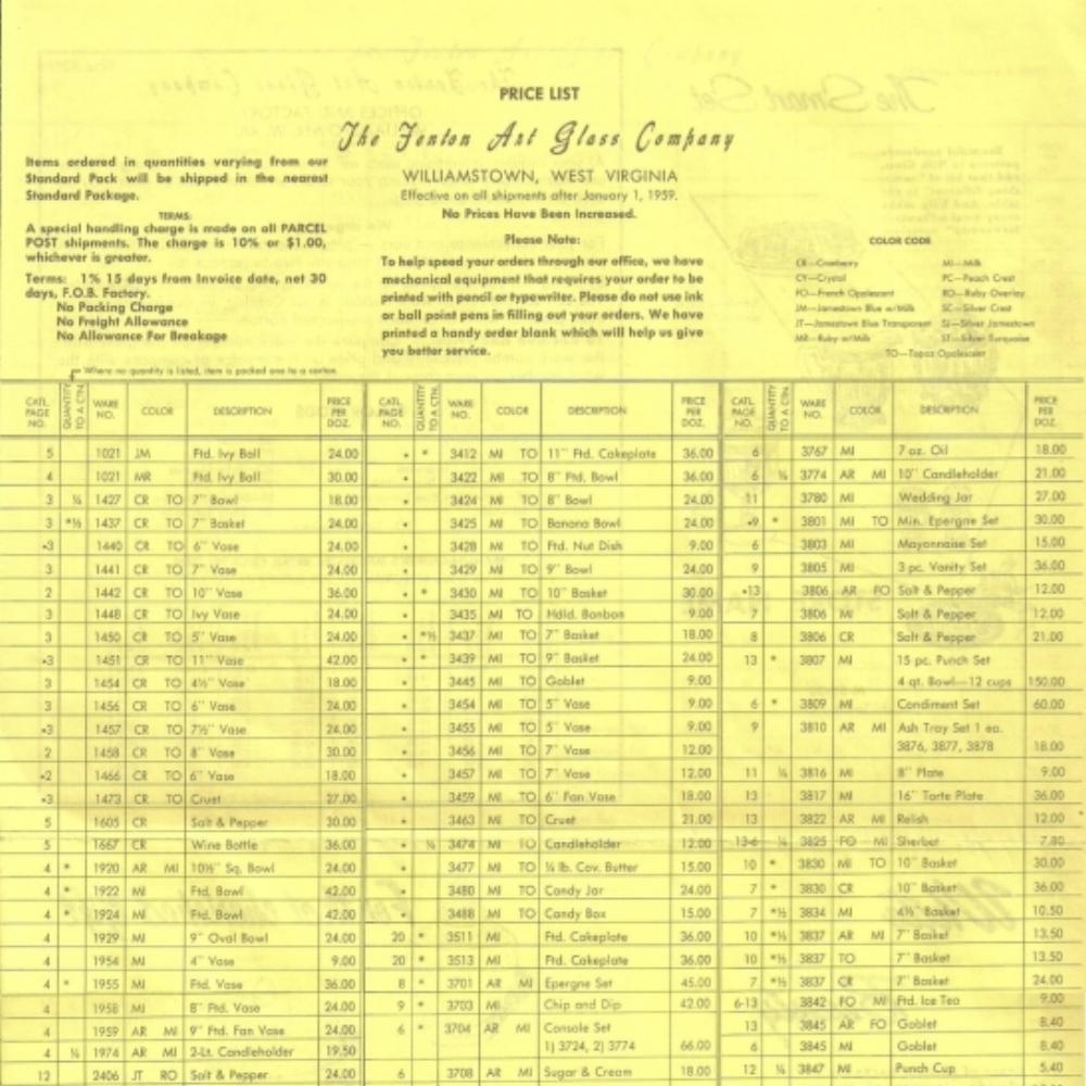 1959 January Price Guide