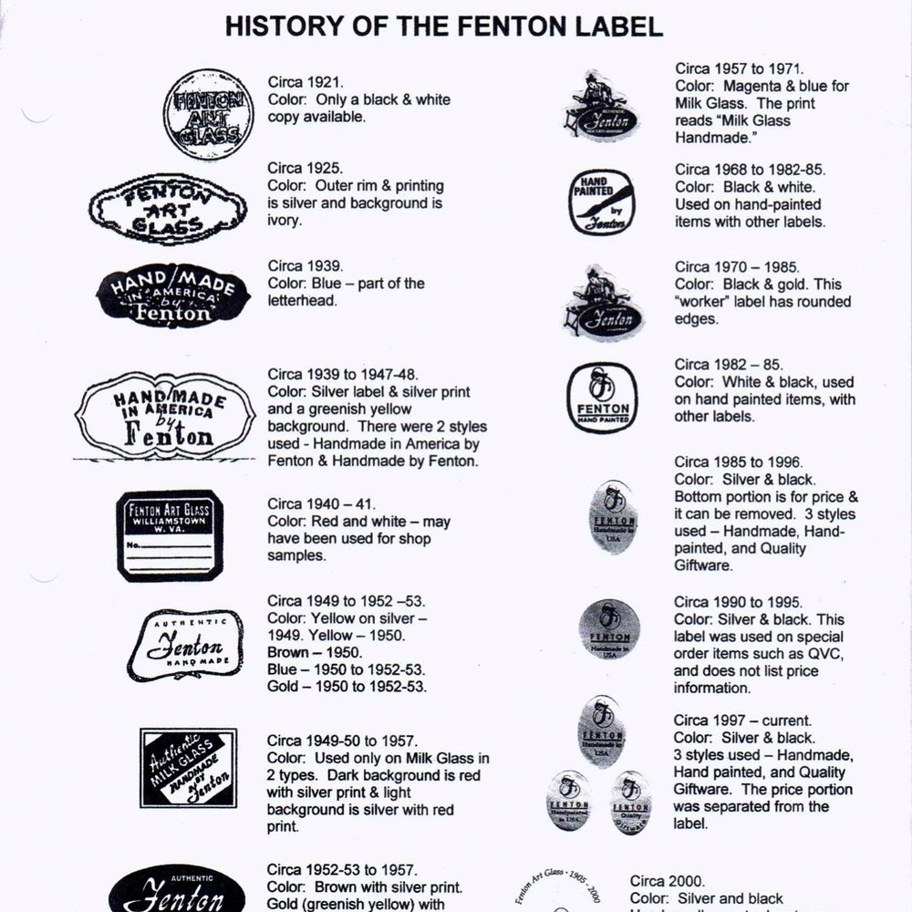 2005 History of the Fenton Label
