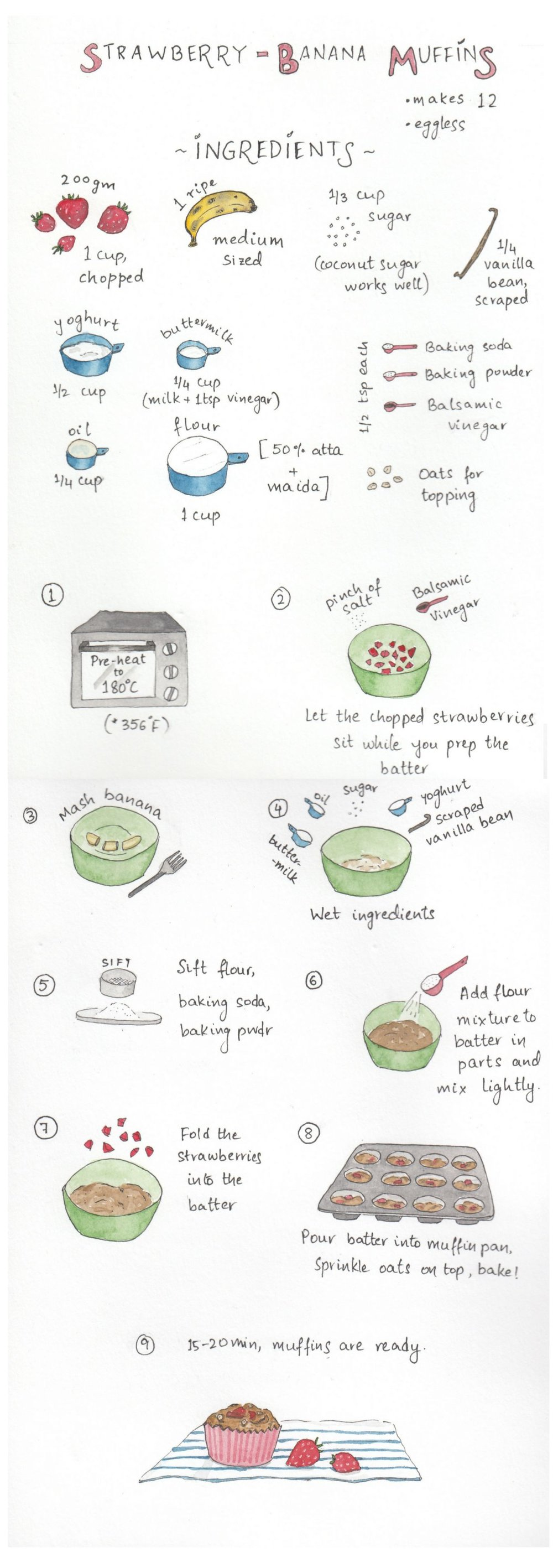 Illustrated recipe for strawberry banana muffins