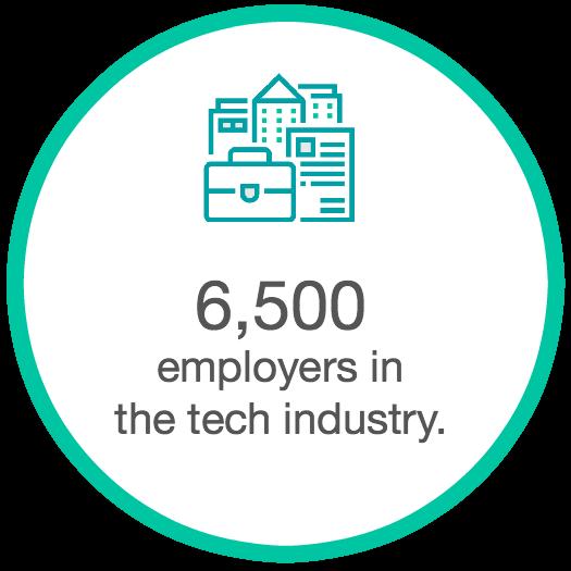 austin tech employers.png