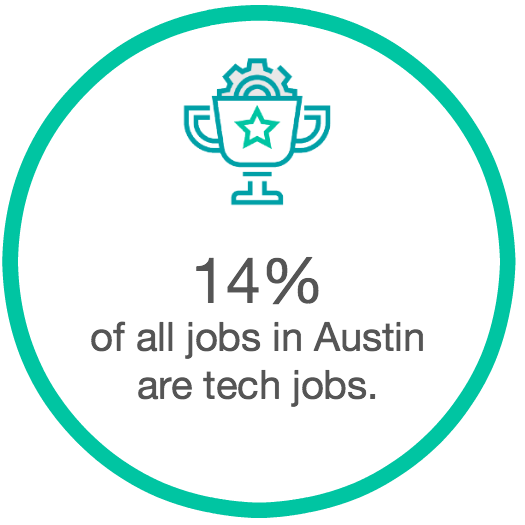 austin tech jobs.png
