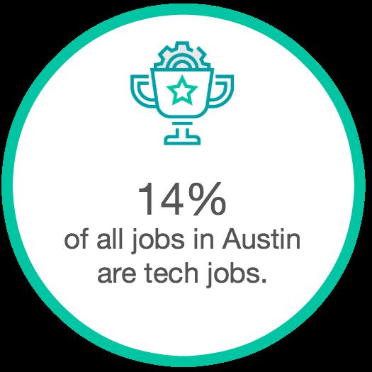 austin tech jobs.png