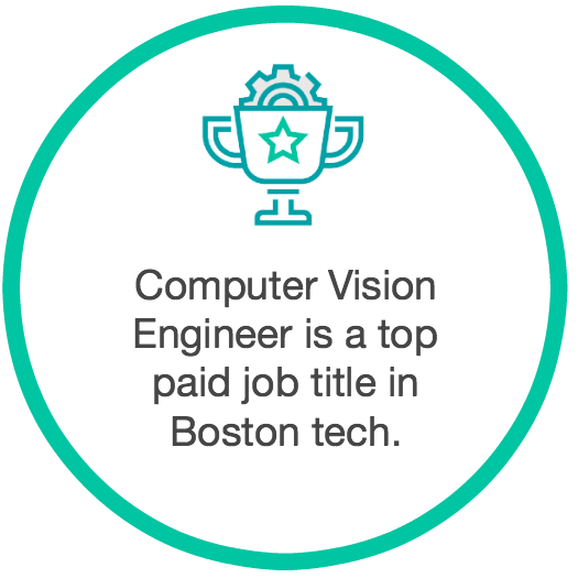 boston tech jobs.png