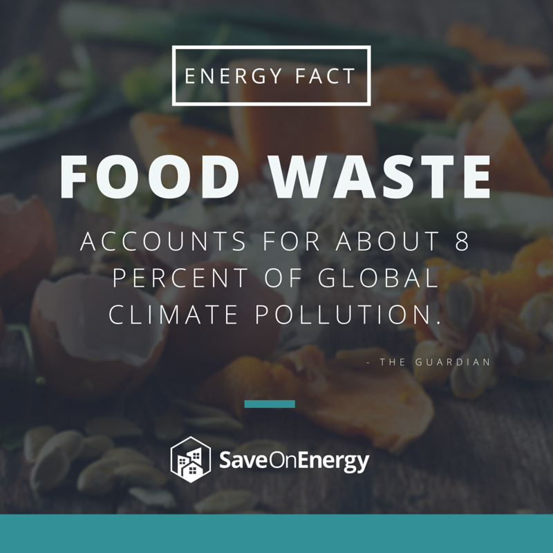 Energy Fact - Food Waste Pollution.png
