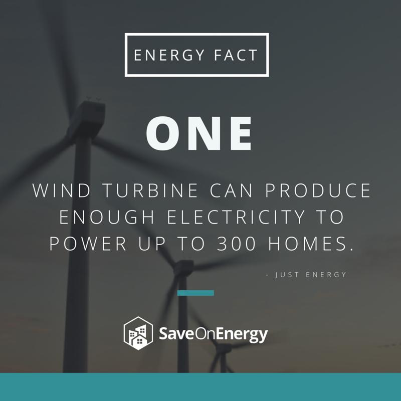 Energy Fact - 1 Wind Turbine.png