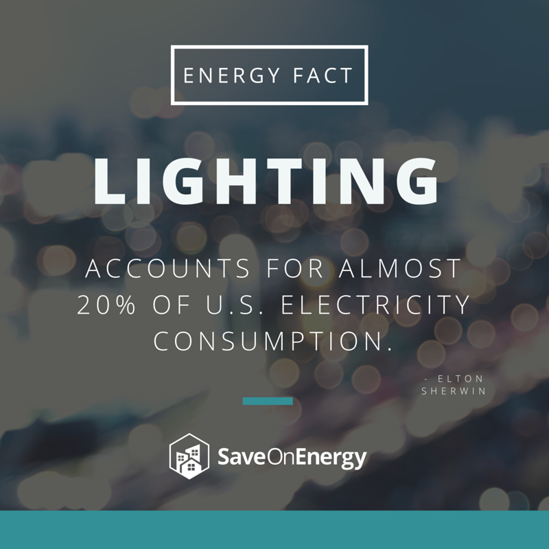 Energy Fact - Lighting 20% US Consumption.png