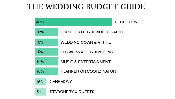 the budget breakdown erika amalia events