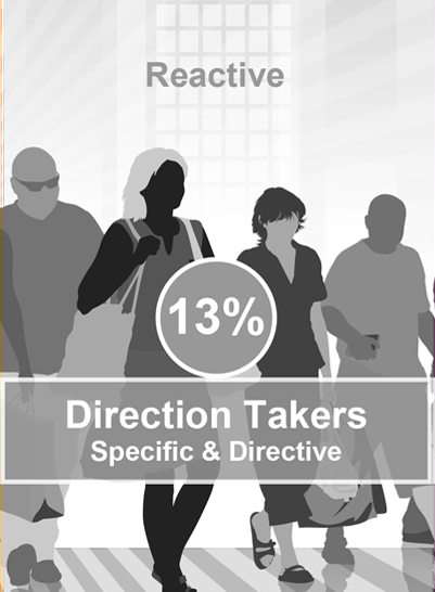 Direction Takers believe their physician is the most credible resource for their healthcare needs. They look to healthcare professionals for direction and guidance because of their credentials. However, they are Direction Takers, not Direction Followers, because they may not follow recommendations if they have trouble incorporating them into their daily routine.
