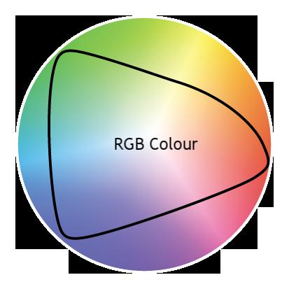 RGB Colour.png