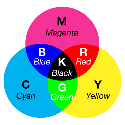 CMYK RGB wheel new.jpg