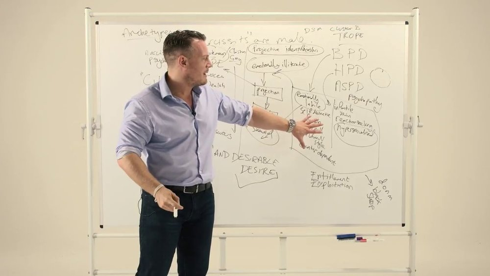 Richard Grannon - With over 130,000 YouTube subscribers Richard Grannon is damn serious. A Master Practitioner in NLP, he is fiercely dedicated to helping people defend themselves, survive, and thrive after toxic relationships.