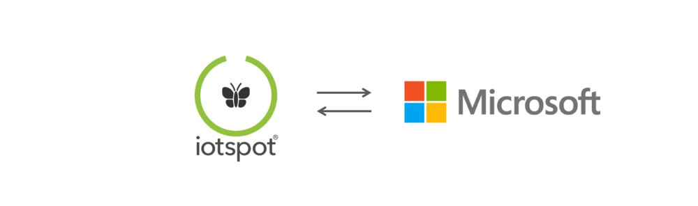 6. Integratie met Microsoft Outlook - Het synchroniseren van kamerreserveringen tussen iotspot en de agenda-applicatie van Microsoft Exchange of Microsoft 365 wordt mogelijk met deze feature.Jaarprijs:    £5.000,-per kantoorlocatie / Exchange server.Configuratie:£5.000,- per Exchange server of Microsoft 365 account.