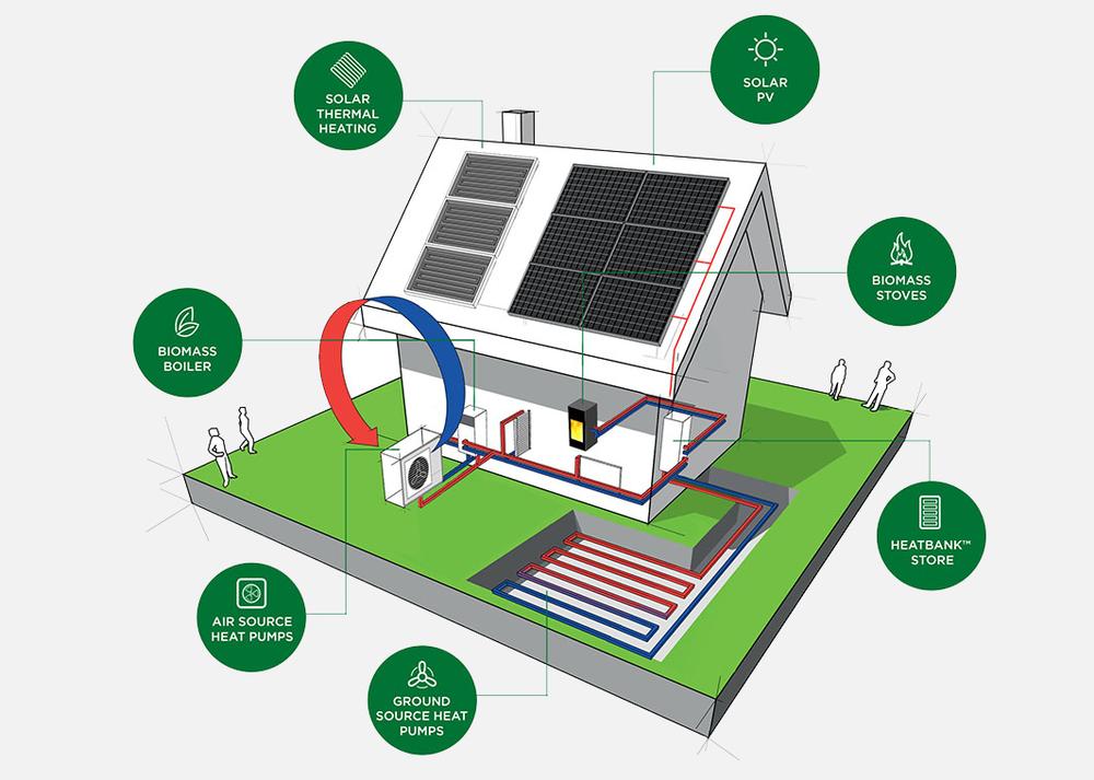 RenewableEnergyHouse.pjg