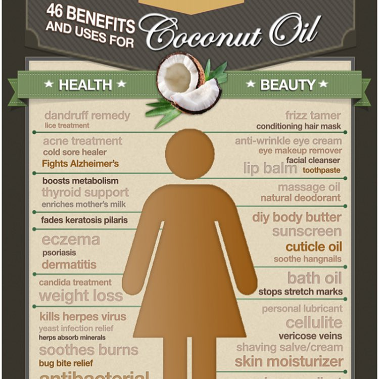 http://cdn.healthy-holistic-living.com/wp-content/uploads/2015/03/46-Benefits-of-Coconut-Oil.png