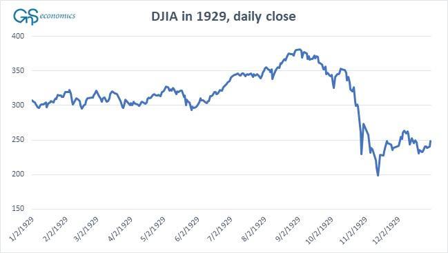 DJIA-1929.jpg
