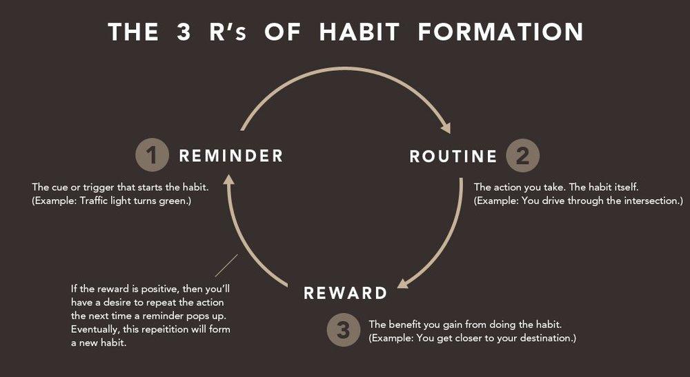 habit-three-r (1).jpg