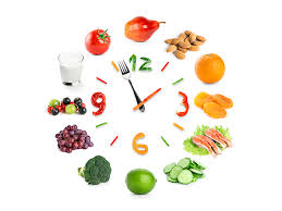 Structure - As with any nutrition plan the pH Nutrition guides provides a STARTING POINT.The first point we always want you to start with is the structure.Get the meal timings nailed down as this will make it so much easier going forward to refine your plan.If you are inconsistent with eating times it becomes difficult to assess progress.