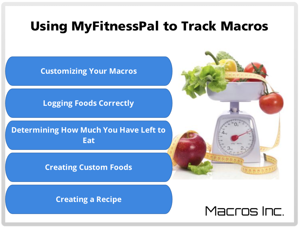 Here is a great interactive video from macrosinc if you want to know how to track your food in myfitnesspal.  -
