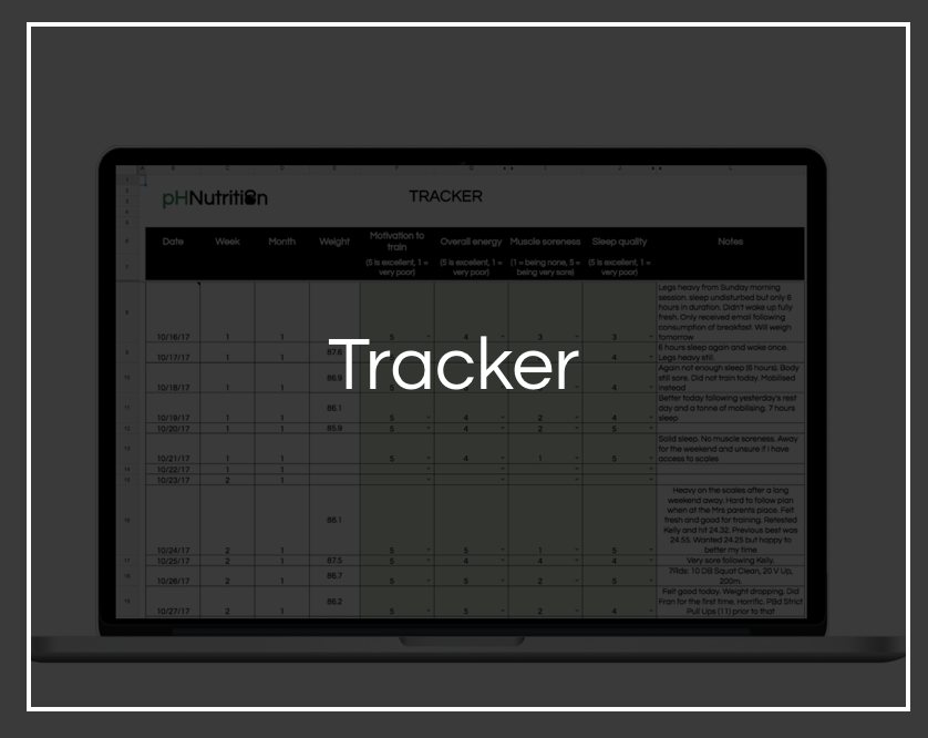 TRACKER - A crucial step to a sustainable nutrition plan is MONITORING your progress. We have created a simple tracker for you to use.**In the membership site you will be able to get your tracker and nutrition plan reviewed and updated by our nutrition coaches**