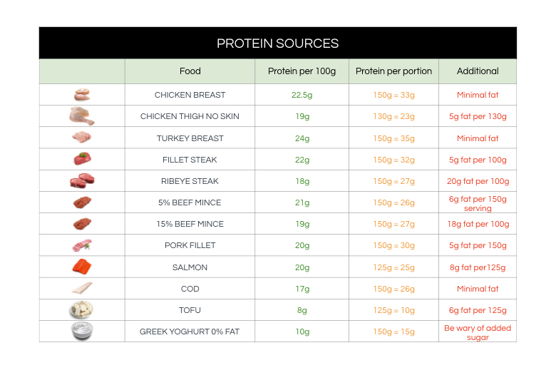 protein info .001.jpeg