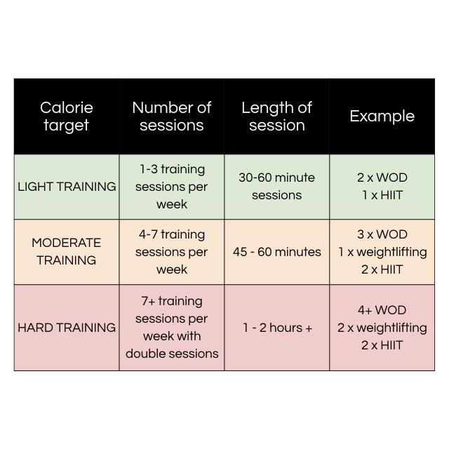 calorie target.001.jpeg