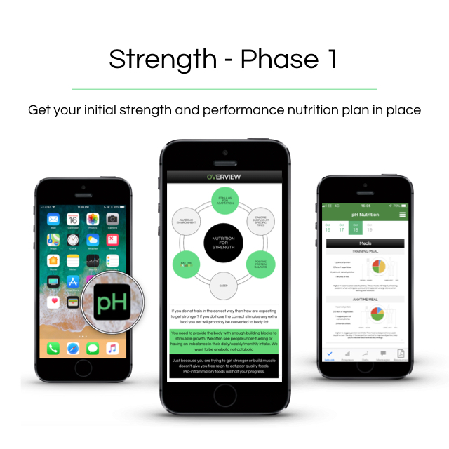 12 week Strength - Our 6 week strength course provides you with everything to make those gainz!———————————————Our roadmap of how to set your strength nutrition plan upCorrect calories & macros for your trainingOur simple meal system to provide a sustainable planBroken into 3 phases to build your planSample meal plans and recipes throughoutSupplements for strength and performance