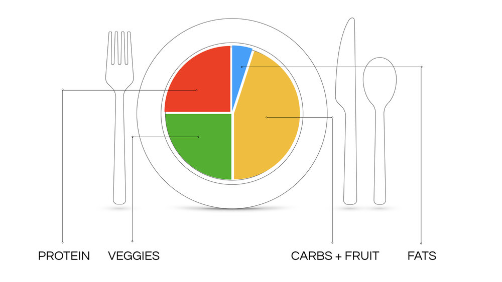 meal plates.001.jpeg