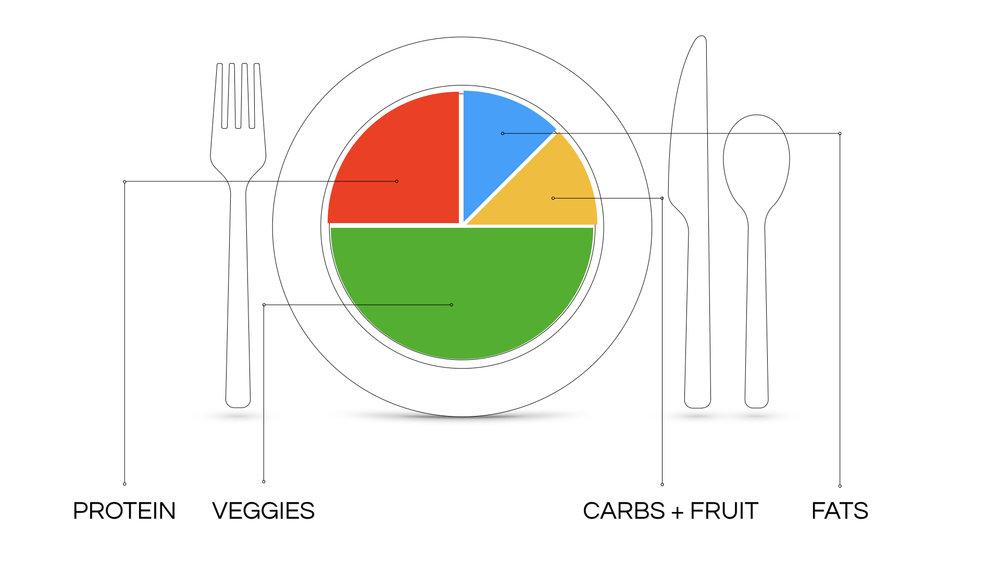 meal plates.002.jpeg