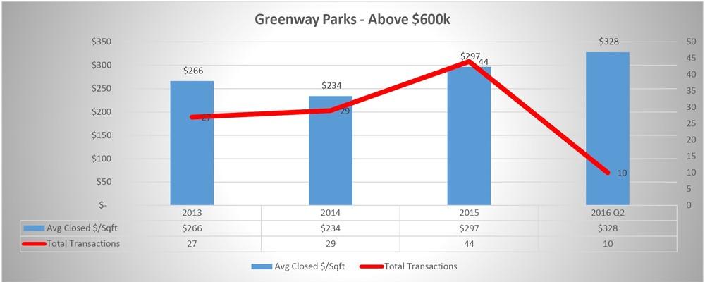 Greenway1.jpg