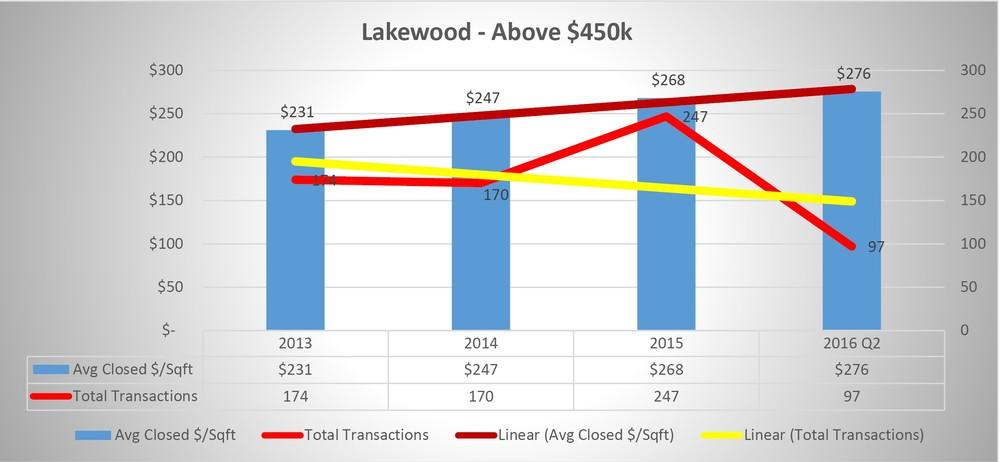 Lakewood1.jpg