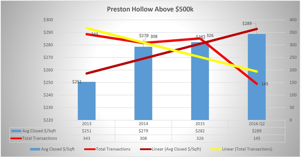 Preston Hollow1.jpg