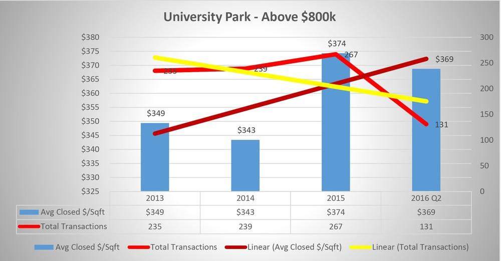 University Park1.jpg