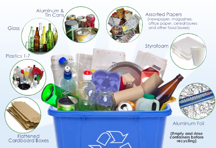 Recycling graphic courtesy of  Landlakegov.net