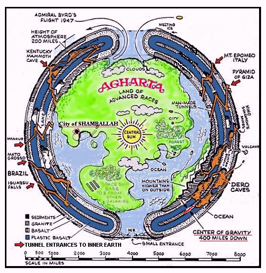 An artist's rendition of the Hollow Earth/Inner Earth/Agharta