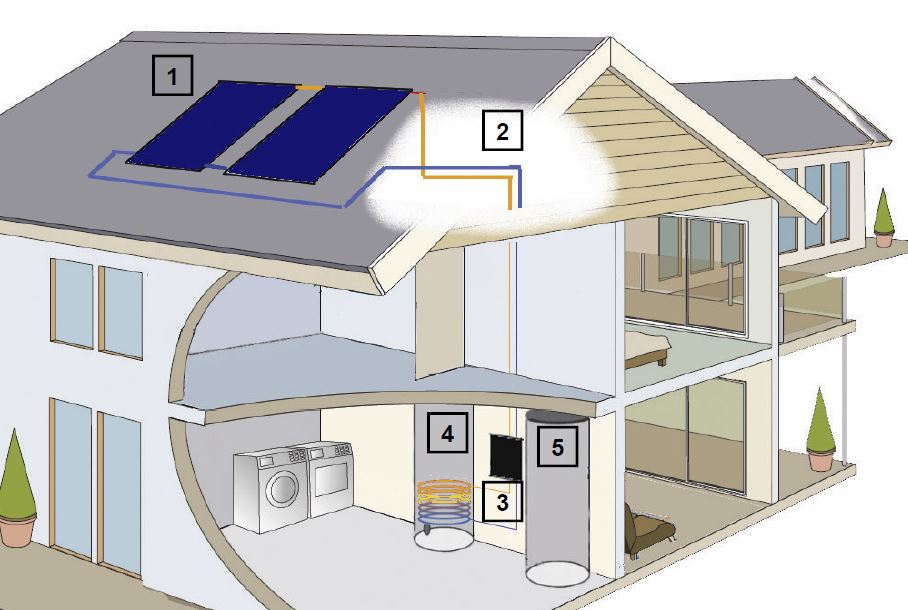 solar pv house diagram.JPG