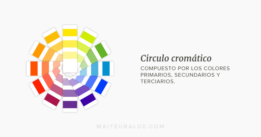 El círculo cromático está compuesto por los colores primarios, secundarios y terciarios.