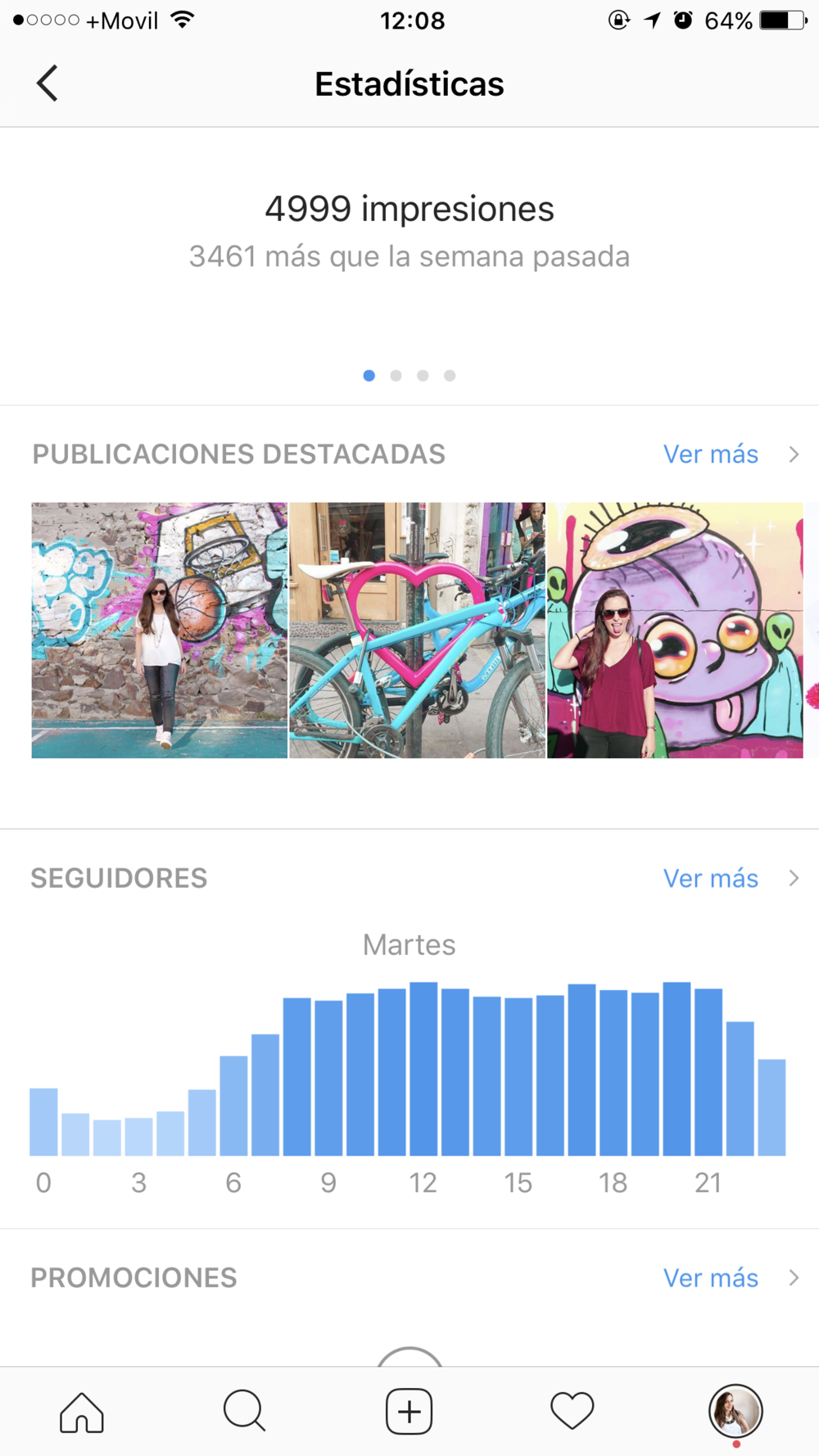 Perfil de negocios en Instagram. Estadísticas y analíticas.