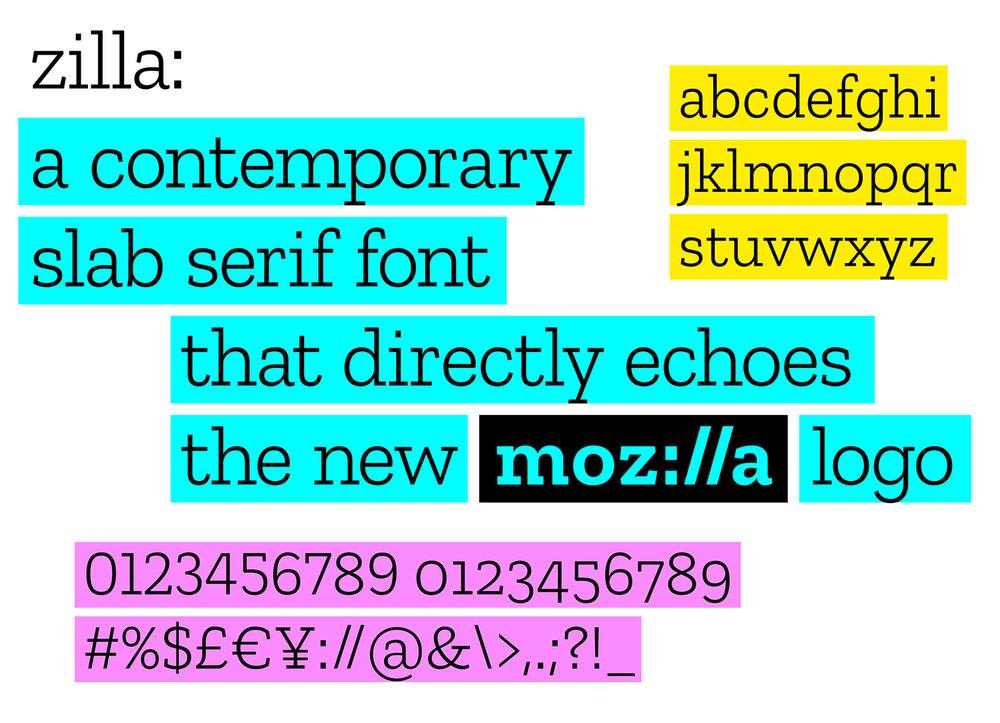Tipografía de Mozilla Firefox Zilla