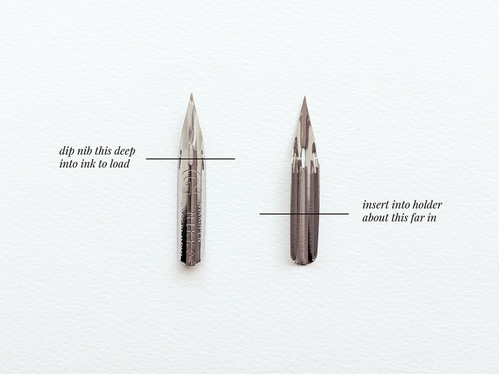 The lines on this diagram indicate at which points you should load your nib into your holder (right) and fill with ink (left).