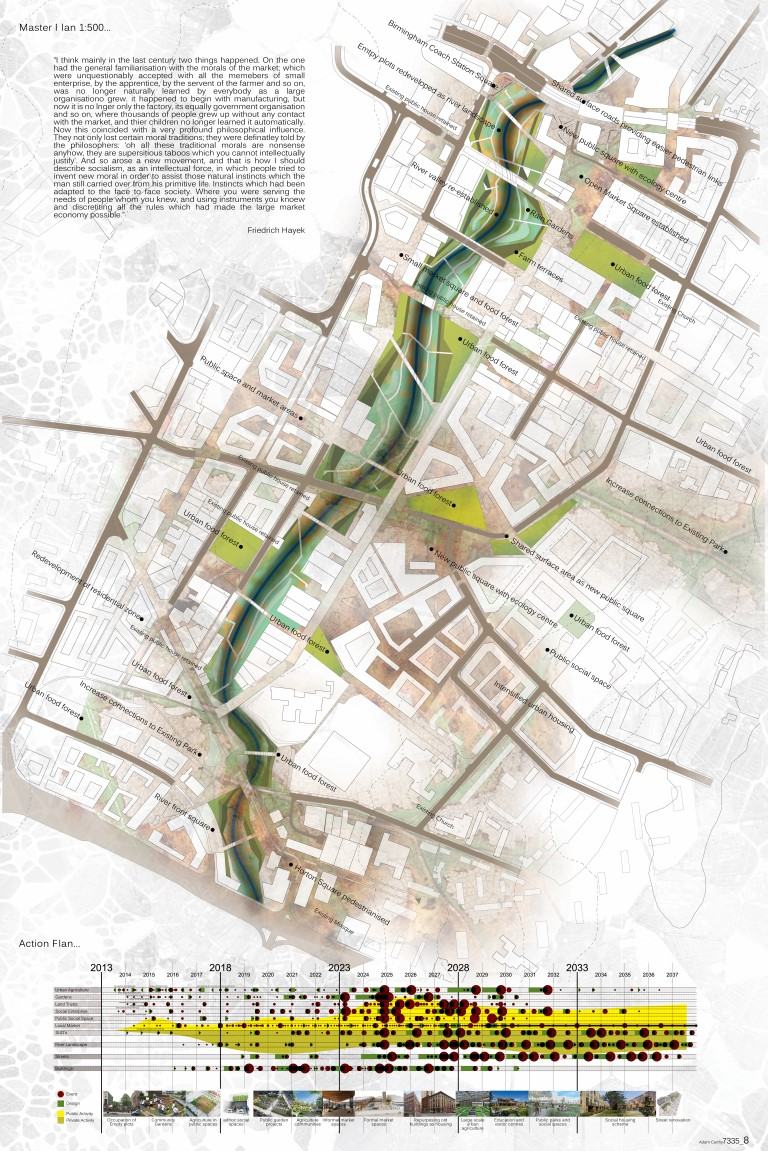DIGBETH REGENERATION  Conceptual Masterplan along the River Rea