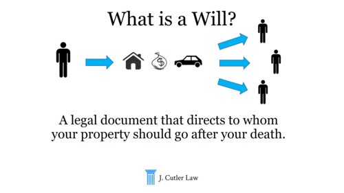 What Everyone Needs to Know About Estate Planning