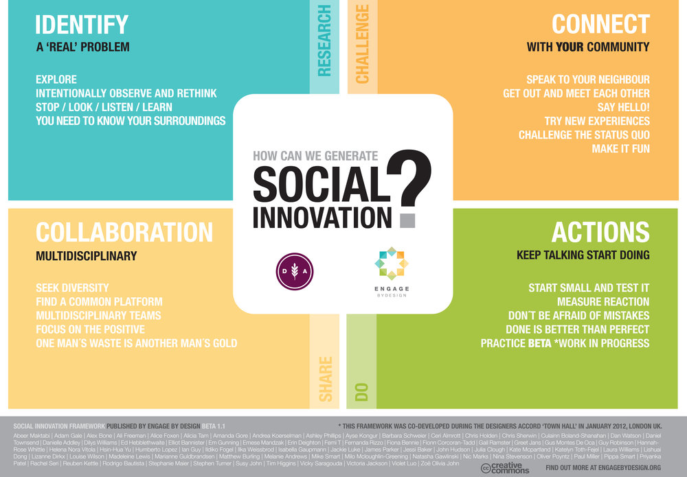 Social_Innovation_Framework