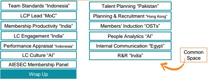Membership P2P Agenda