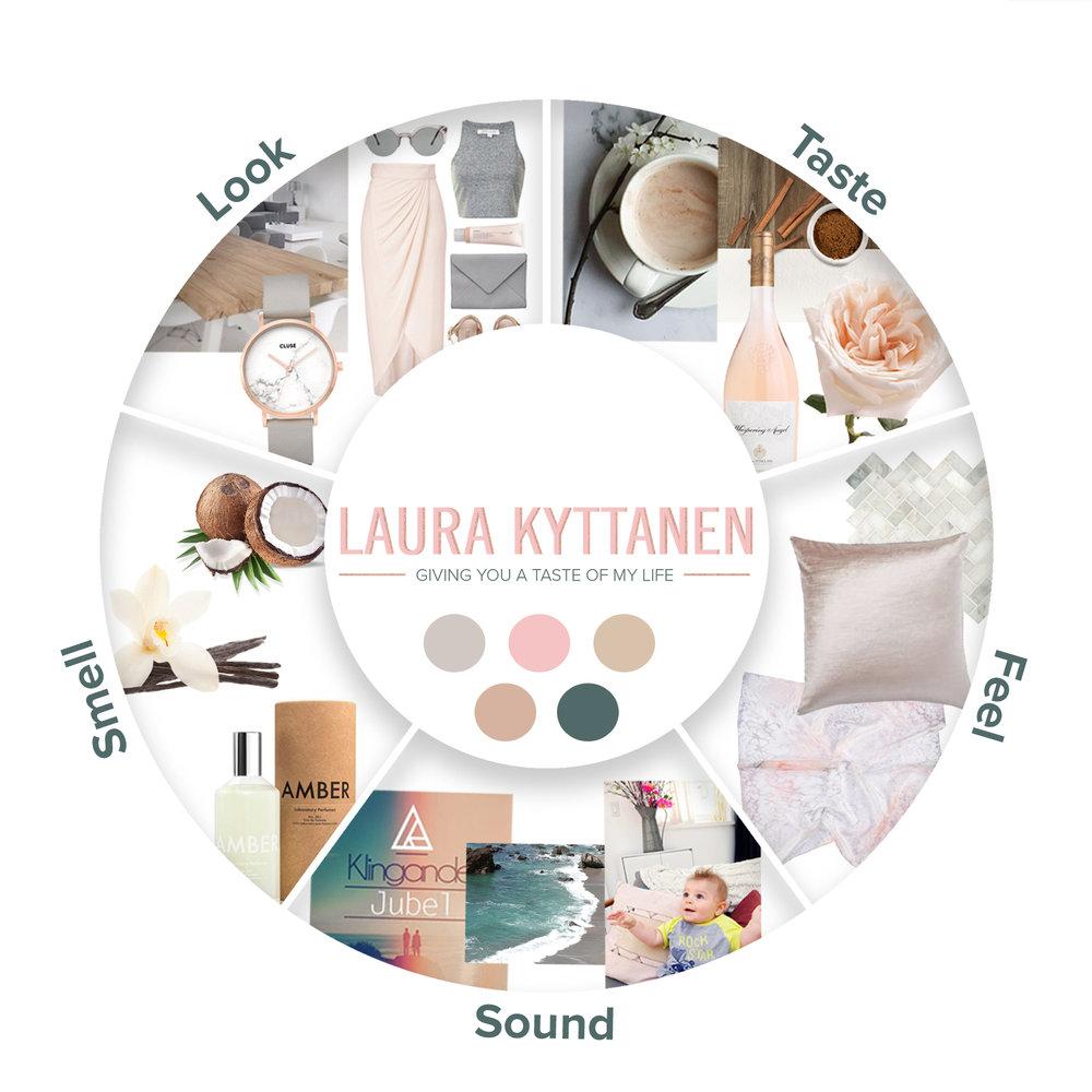 LauraKyttanenWheelV3.jpg